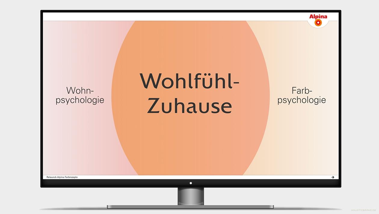 """Screenshot aus einer Keynotepräsentation-Präsentation mit Schriftzug """"Wohlfühl-Zuhause"""""""