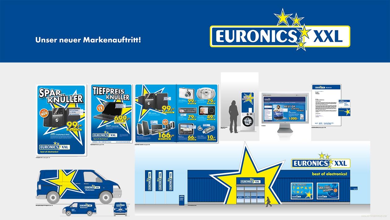 Grafische Übersicht von prototypischen Euronics-XXL-Medien