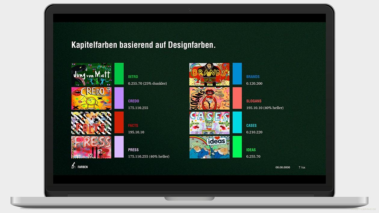 Screenshot aus einer Präsentation mit Markenfarben