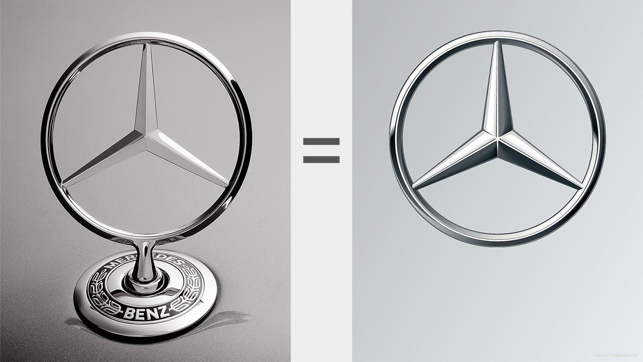 Gegenüberstellung der Umsetzung des Mercedes-Benz-Sterns auf dem Fahrzeug und in der Kommunikation