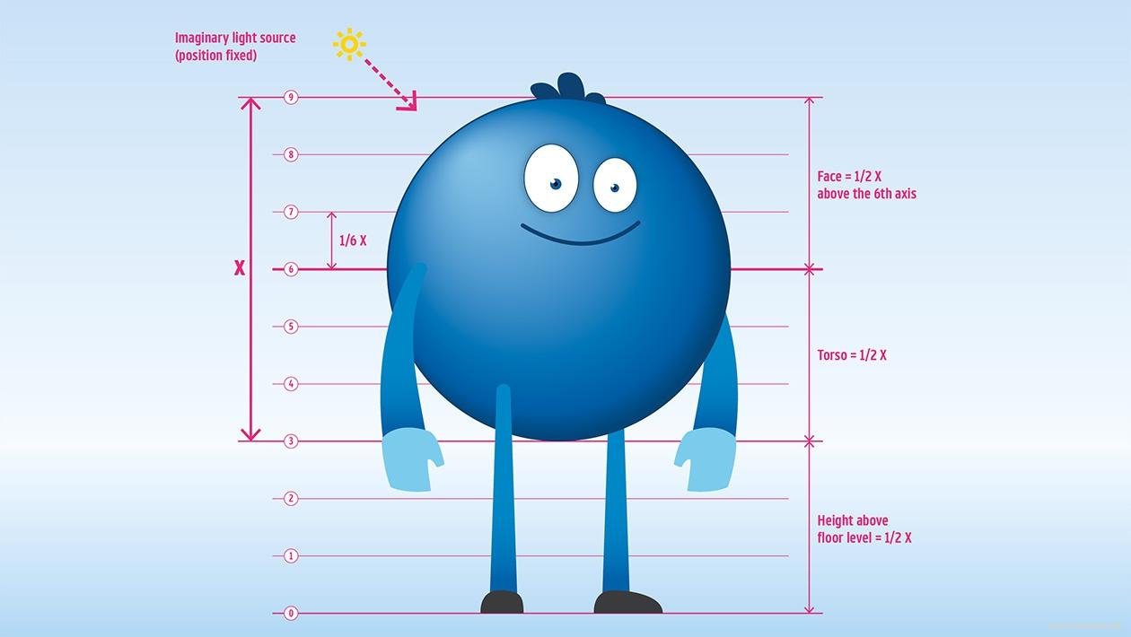 Darstellung eines Maskottchens mit Propotionsangaben und Gestaltungshinweisen