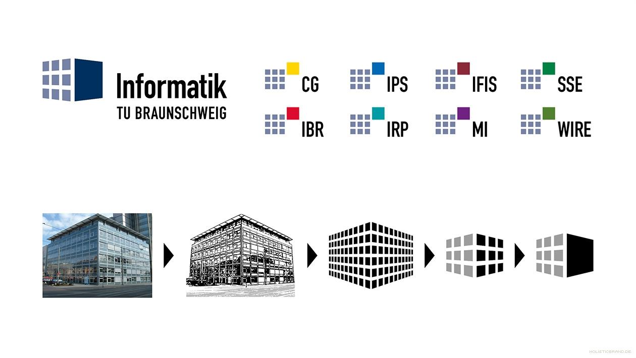 Abbildung einer Logofamilie und einer grafischen Herleitung des Bildzeichens