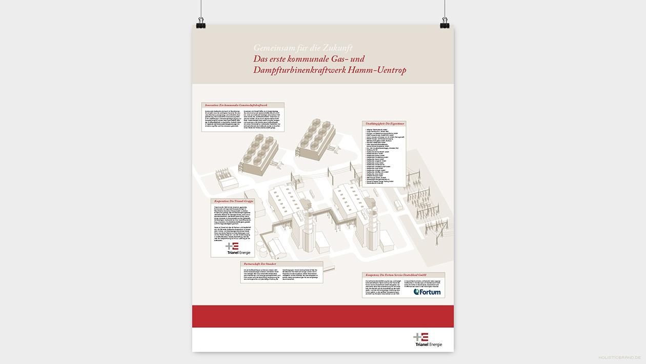 Informationstafel mit Illustration eines Anlagendetails und Textboxen